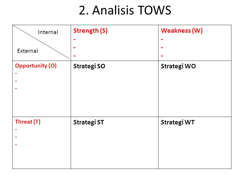 3.Jelaskan pengertian BSC (Balanced Scored Card), 4 perspektif BSC dan komponen dalam BSC .