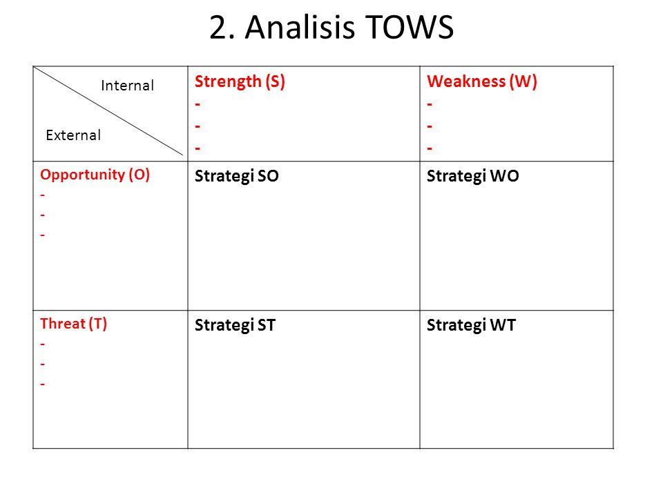 2. Analisis TOWS Strength (S) - Weakness (W) - Opportunity (O) - Strategi SOStrategi WO Threat (T) - Strategi STStrategi WT Internal External