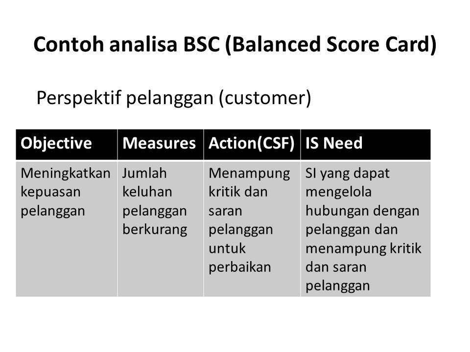 Contoh analisa BSC (Balanced Score Card) ObjectiveMeasuresAction(CSF)IS Need Meningkatkan kepuasan pelanggan Jumlah keluhan pelanggan berkurang Menampung kritik dan saran pelanggan untuk perbaikan SI yang dapat mengelola hubungan dengan pelanggan dan menampung kritik dan saran pelanggan Perspektif pelanggan (customer)
