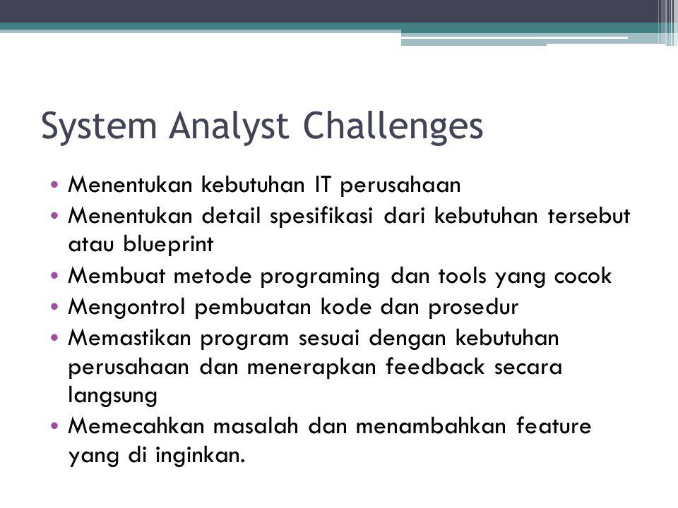 System Analyst Challenges Menentukan kebutuhan IT perusahaan Menentukan detail spesifikasi dari kebutuhan tersebut atau blueprint Membuat metode progr