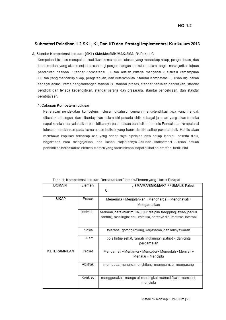 HO-1.2 Submateri Pelatihan 1.2 SKL, KI, Dan KD dan Strategi Implementasi Kurikulum 2013 A.