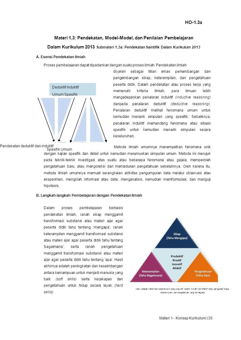 HO-1.3a Materi 1.3: Pendekatan, Model-Model, dan Penilaian Pembelajaran Dalam Kurikulum 2013 Submateri 1.3a: Pendekatan Saintifik Dalam Kurikulum 2013 A.