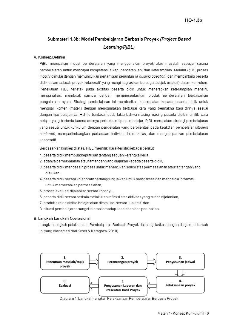 HO-1.3b Submateri 1.3b: Model Pembelajaran Berbasis Proyek (Project Based Learning/PjBL) A.