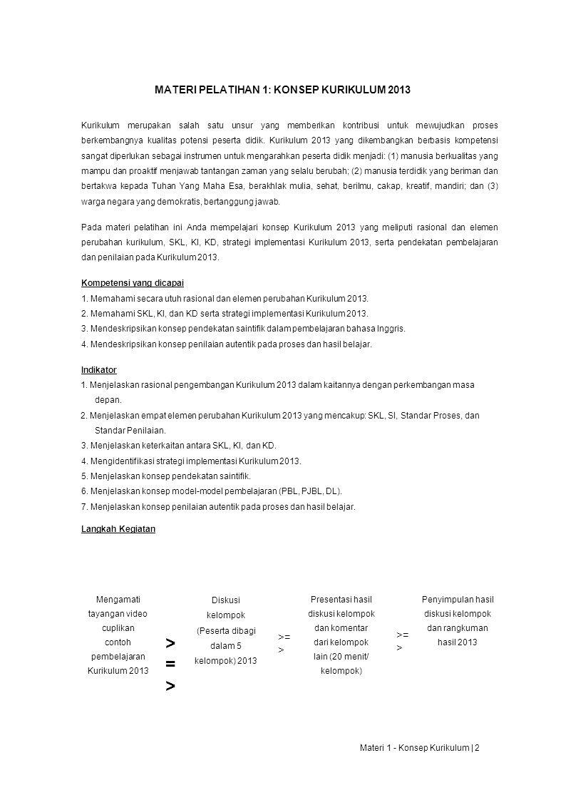 LK-1.1 LEMBAR KERJA ANALISIS KURIKULUM 2013 Tujuan: Mendiskusikan rasional dan elemen perubahan kurikulum, SKL, KI dan KD, strategi implementasi Kurikulum 2013 serta pendekatan, model pembelajaran dan penilaian pada Kurikulum 2013.