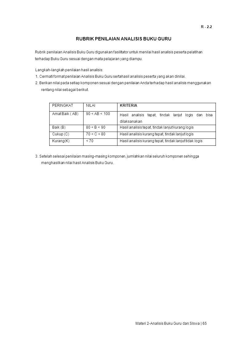 R - 2.2 RUBRIK PENILAIAN ANALISIS BUKU GURU Rubrik penilaian Analisis Buku Guru digunakan fasilitator untuk menilai hasil analisis peserta pelatihan terhadap Buku Guru sesuai dengan mata pelajaran yang diampu.