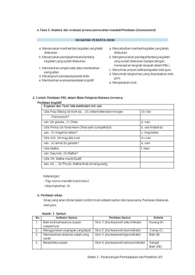 e. Fase 5: Analisis dan evaluasi proses pemecahan masalah/Penilaian (Assessment) KEGIATAN GURUKEGIATAN PESERTA DIDIK a. Menanyakan manfaat dari kegiat