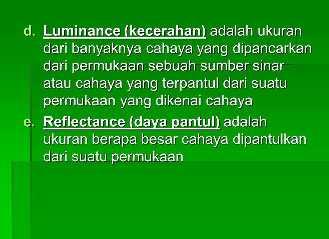 TERMINOLOGI a.Intensitas (kadar) Illuminasi adalah banyaknya cahaya (kepadatan cahaya) yang dikeluarkan oleh suatu sumber cahaya dengan arah tertentu