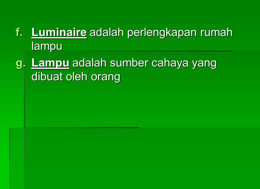 d.Luminance (kecerahan) adalah ukuran dari banyaknya cahaya yang dipancarkan dari permukaan sebuah sumber sinar atau cahaya yang terpantul dari suatu