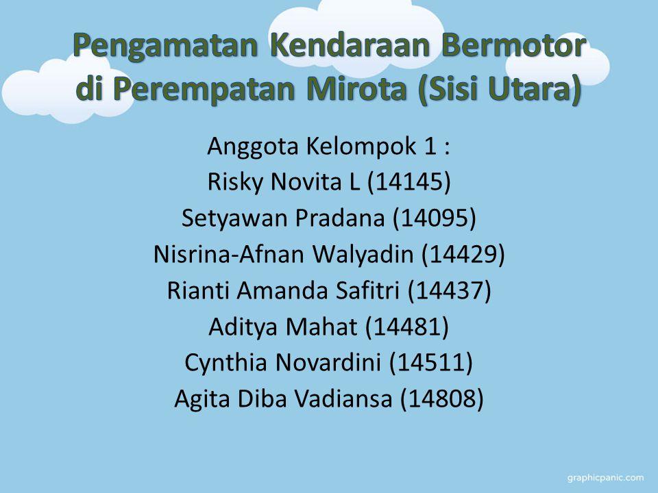 Anggota Kelompok 1 : Risky Novita L (14145) Setyawan Pradana (14095) Nisrina-Afnan Walyadin (14429) Rianti Amanda Safitri (14437) Aditya Mahat (14481) Cynthia Novardini (14511) Agita Diba Vadiansa (14808)