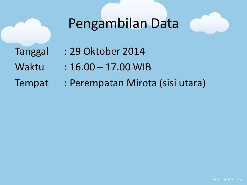 Pengambilan Data Tanggal: 29 Oktober 2014 Waktu : 16.00 – 17.00 WIB Tempat: Perempatan Mirota (sisi utara)