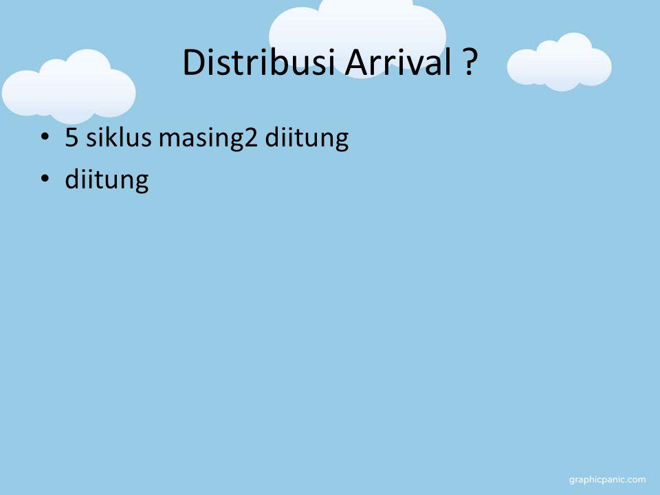 Distribusi Arrival 5 siklus masing2 diitung diitung