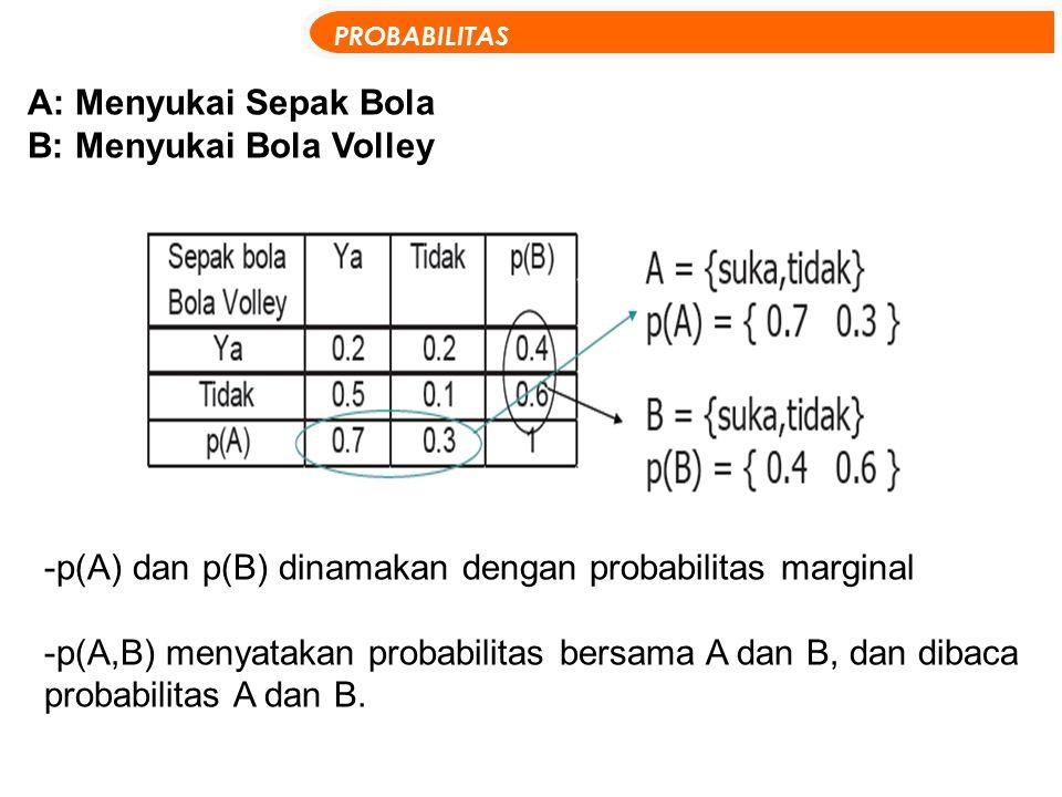 PROBABILITAS A: Menyukai Sepak Bola B: Menyukai Bola Volley -p(A) dan p(B) dinamakan dengan probabilitas marginal -p(A,B) menyatakan probabilitas bers