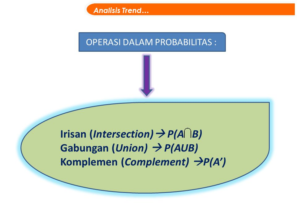 Analisis Trend… Irisan (Intersection)  P(A B) Gabungan (Union)  P(AUB) Komplemen (Complement)  P(A') OPERASI DALAM PROBABILITAS :