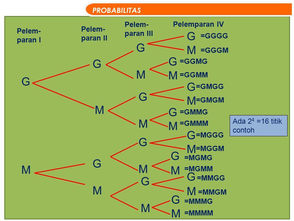 PROBABILITAS G M M G M G M G M G M G M G M G M G M G M G M G M G M G M G Pelem- paran I Pelem- paran II Pelem- paran III Pelemparan IV =GGGG =GGGM =GG