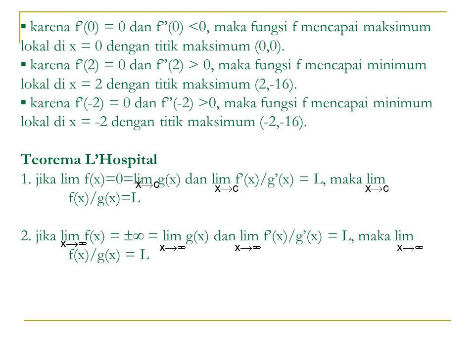 ▪ karena f'(0) = 0 dan f''(0) 0, maka fungsi f mencapai minimum lokal di x = 2 dengan titik maksimum (2,-16). ▪ karena f'(-2) = 0 dan f''(-2) >0, maka