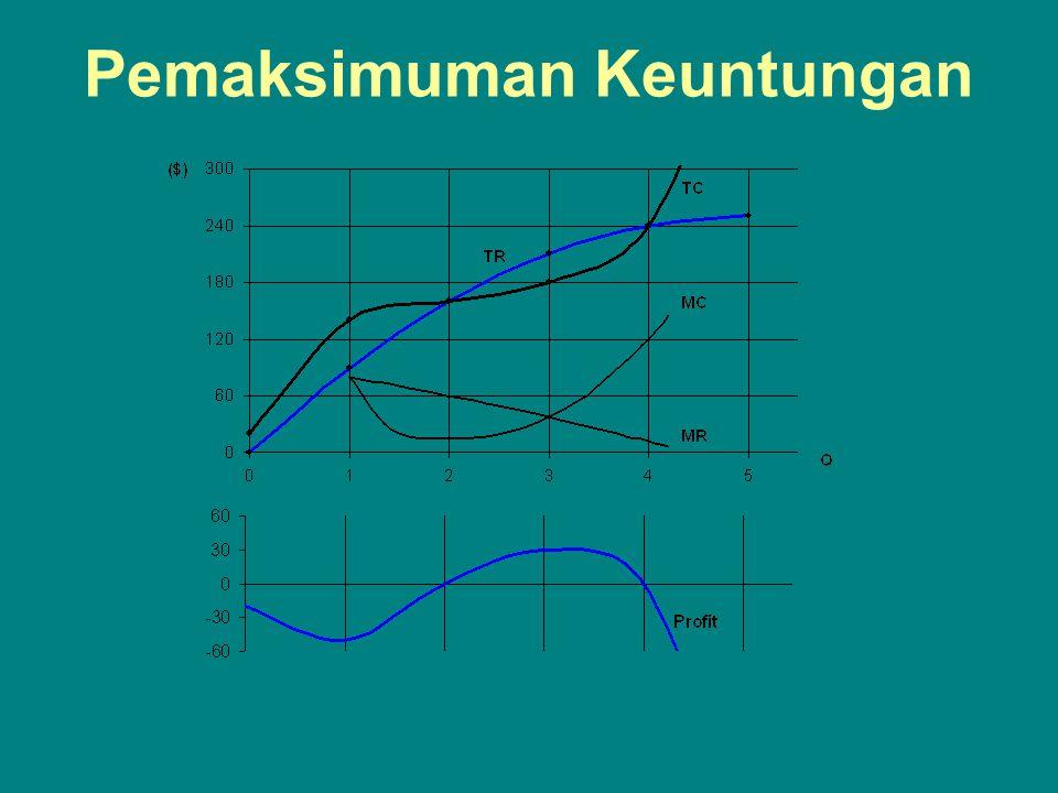Instrumen Baru Manajemen Perbandingan (Benchmarking) Manajemen Mutu Total (Total Quality Management) Rekayasa Ulang (Reengineering) Organisasi Pembelajar (The Learning Organization)