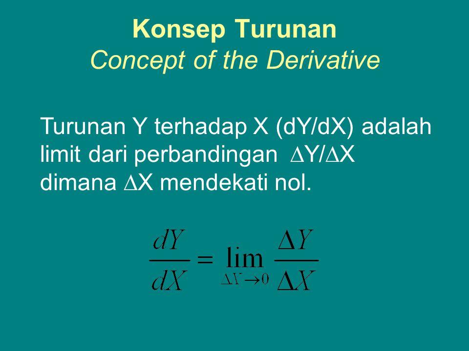 Aturan Turunan Aturan fungsi konstan: Turunan dari suatu fungsi konstan, Y = f(X) = a, sama dengan nol untuk semua nilai konstanta Fungsi Turunan