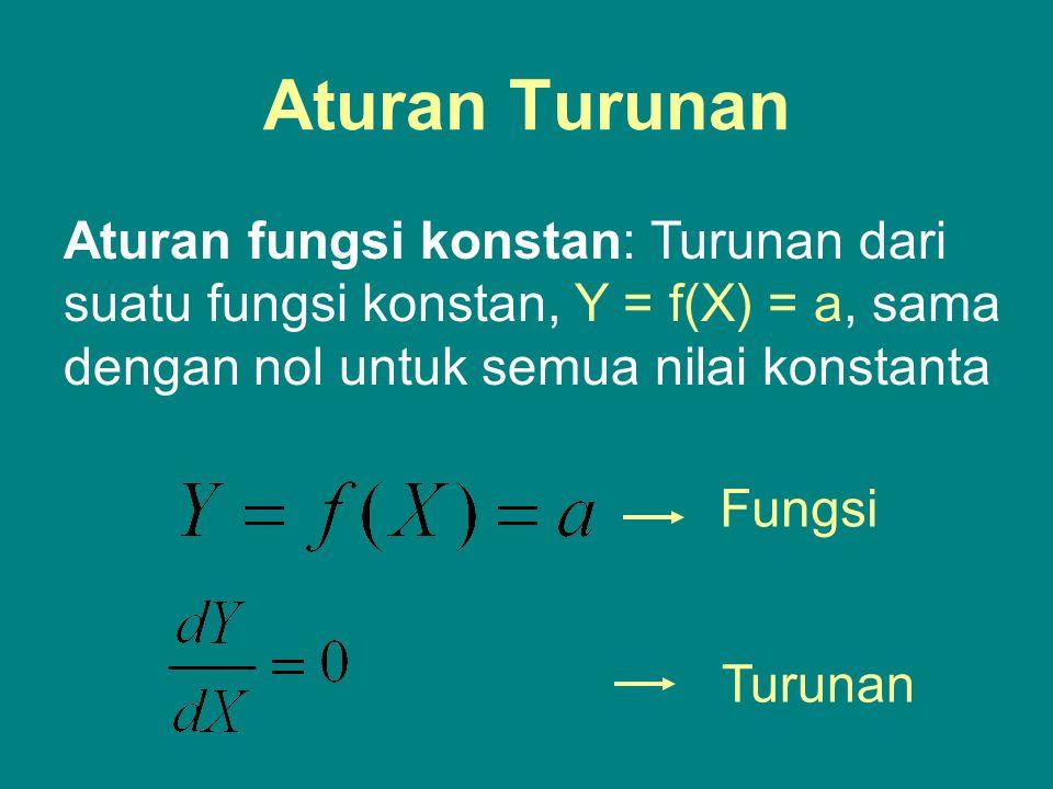 Aturan fungsi pangkat: Turunan dari suatu fungsi pangkat, Y = aX b, dimana a dan b adalah konstanta, dirumuskan sebagai : Aturan Turunan Turunan dari : Y = aX b