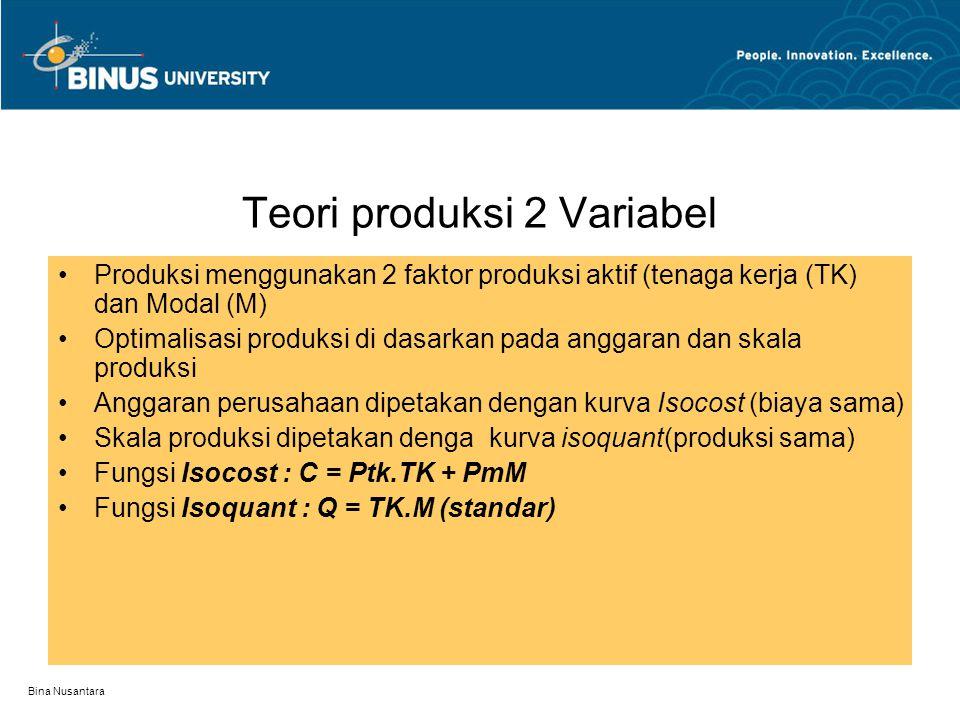 Bina Nusantara Returns to Scale Constant returns to scale : tambahan pada faktor produksi tidak memberikan dampak pada tambahan produksi Increasing re