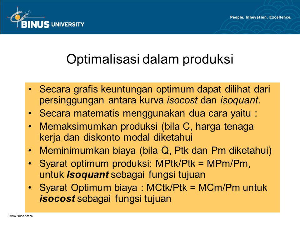 Bina Nusantara Teori produksi 2 Variabel Produksi menggunakan 2 faktor produksi aktif (tenaga kerja (TK) dan Modal (M) Optimalisasi produksi di dasark