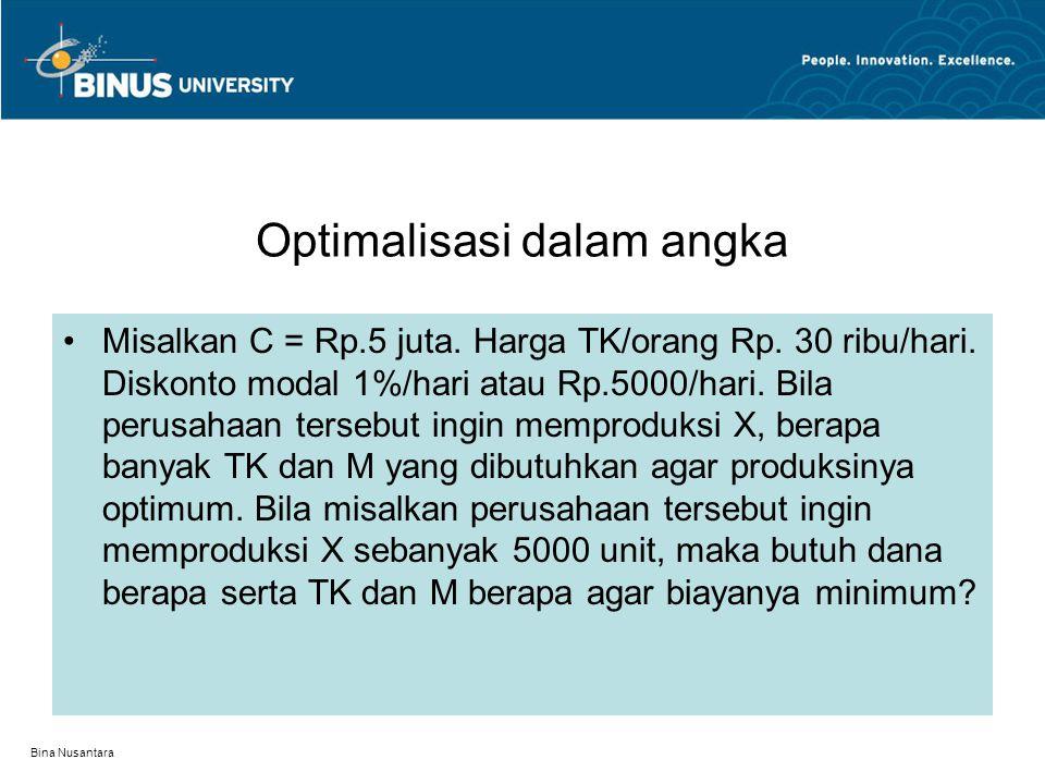 Bina Nusantara Optimalisasi dalam kurva TK M Isoquant Isocost TKm Q = TK.M kombinasi Yang paling optimum Mm C/Pm C/Ptk Isocost sering diartikan sebaga