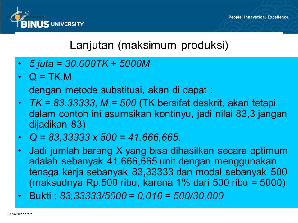 Bina Nusantara Optimalisasi dalam angka Misalkan C = Rp.5 juta. Harga TK/orang Rp. 30 ribu/hari. Diskonto modal 1%/hari atau Rp.5000/hari. Bila perusa