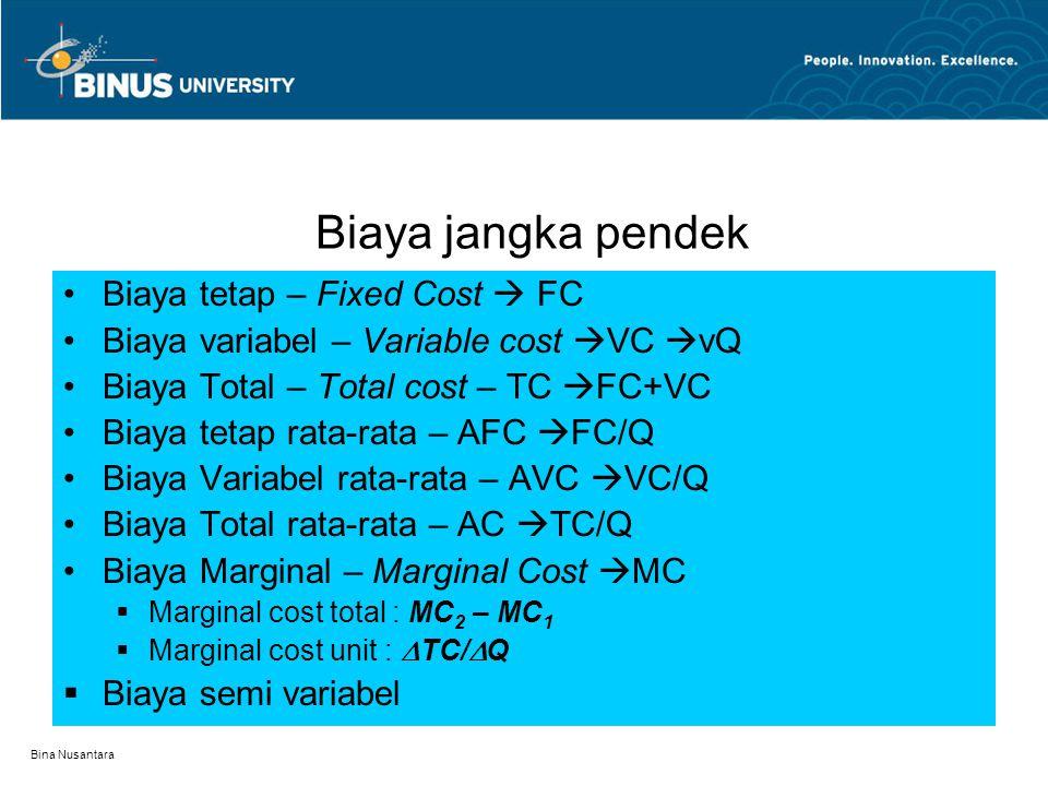 Bina Nusantara Teori Biaya Pengertian Biaya Macam Biaya berdasarkan penggunaan :  Biaya Explisit  Biaya Implisit  Biaya Eksternal  Biaya Internal
