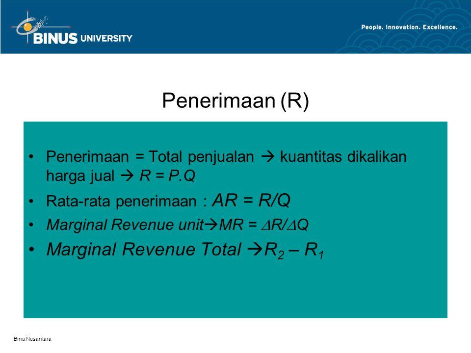 Bina Nusantara Bila v include pada TK(Rp.1000) TK Q FC VC TC MC AC AFC AVC 0 0 1000 1000 - - - - (2000*,500) 2 4 1000 2000 3000 1500 250 500 (3000*,37
