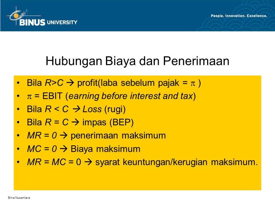 Bina Nusantara Penerimaan (R) Penerimaan = Total penjualan  kuantitas dikalikan harga jual  R = P.Q Rata-rata penerimaan : AR = R/Q Marginal Revenue