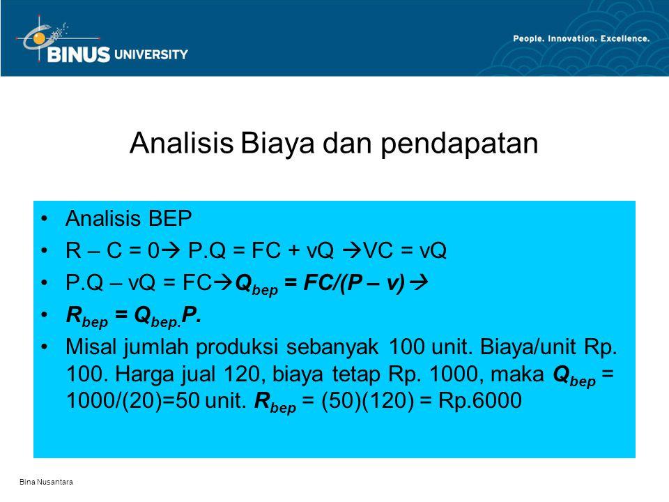 Bina Nusantara Hubungan Biaya dan Penerimaan Bila R>C  profit(laba sebelum pajak =  )  = EBIT (earning before interest and tax) Bila R < C  Loss (