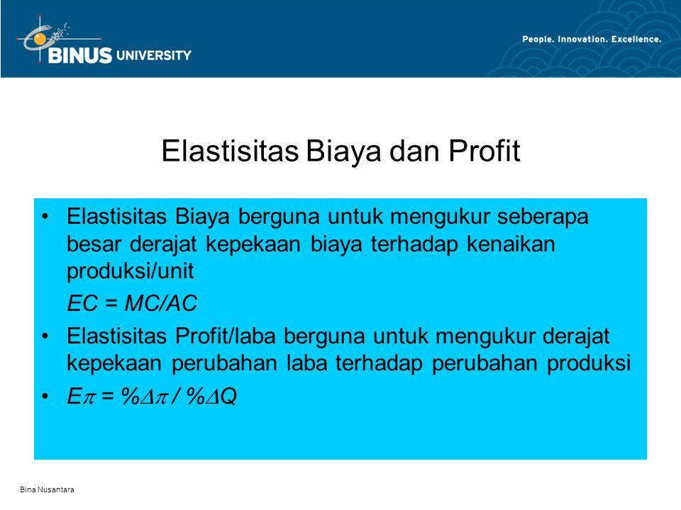 Bina Nusantara Titik potong antara ac1 dan ac2 adalah yang Paling maksimum dari ac1,bila ingin produksi Harus pindah ke ac2… Kurva biaya jangka panjan
