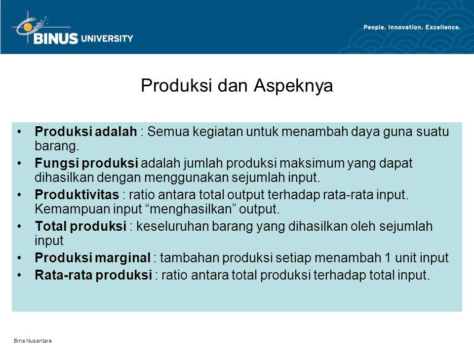 Bina Nusantara Teori Produksi Pengertian produksi dan perusahaan Teori produksi 1 variabel Teori produksi 2 variabel Optimalisasi produksi - Isocost -