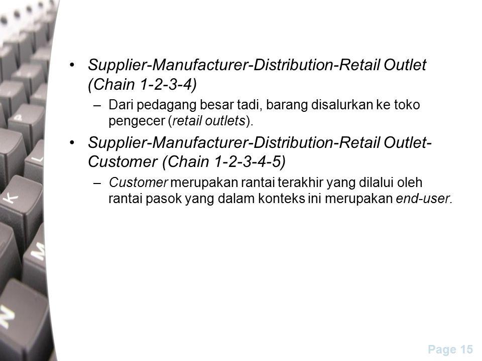 Page 15 Supplier-Manufacturer-Distribution-Retail Outlet (Chain 1-2-3-4) –Dari pedagang besar tadi, barang disalurkan ke toko pengecer (retail outlets