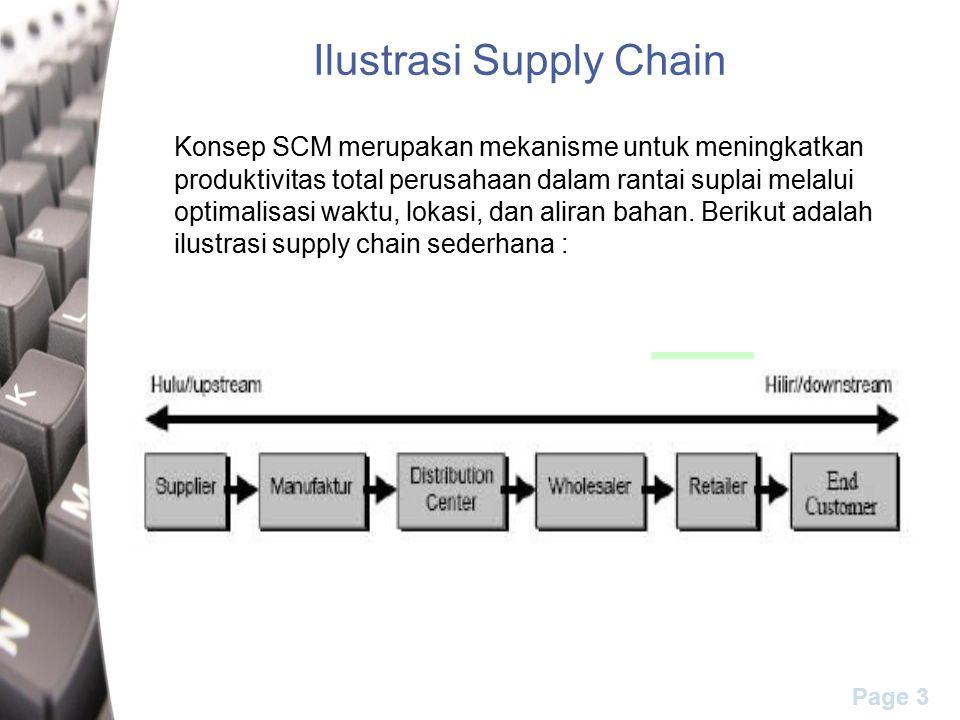 Page 3 Ilustrasi Supply Chain Konsep SCM merupakan mekanisme untuk meningkatkan produktivitas total perusahaan dalam rantai suplai melalui optimalisasi waktu, lokasi, dan aliran bahan.