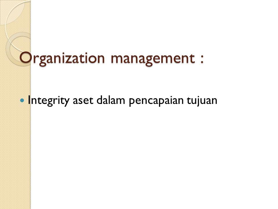 Organization management : Integrity aset dalam pencapaian tujuan