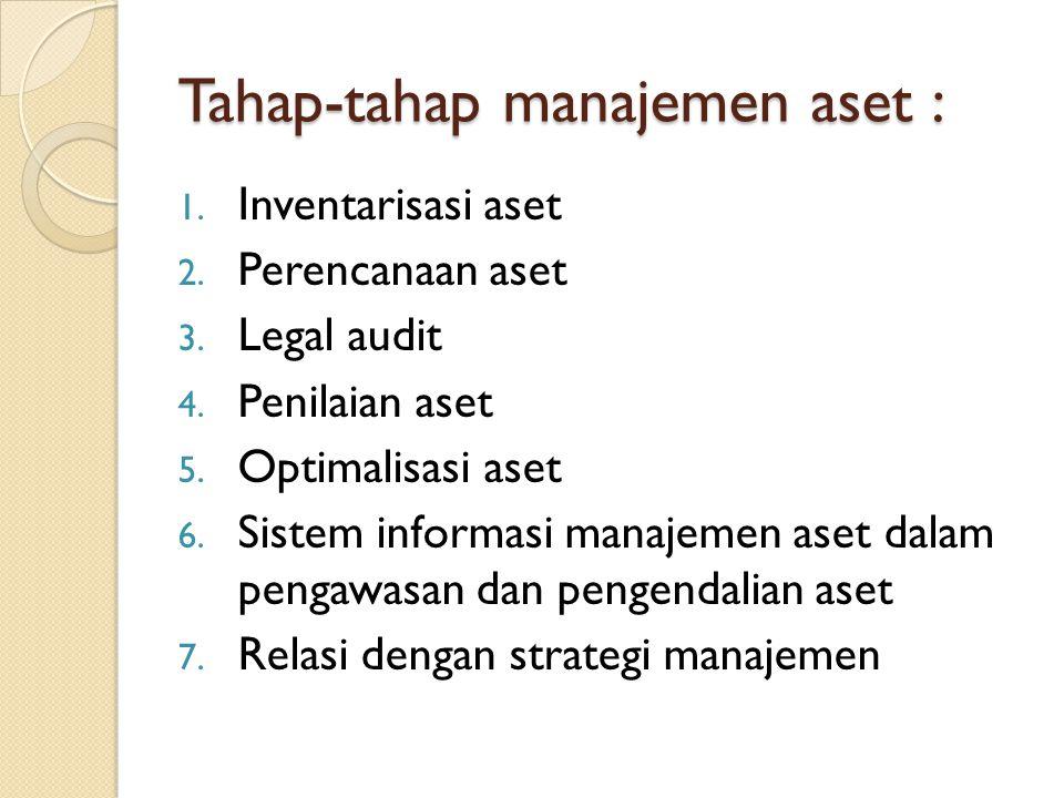Tahap-tahap manajemen aset : 1. Inventarisasi aset 2. Perencanaan aset 3. Legal audit 4. Penilaian aset 5. Optimalisasi aset 6. Sistem informasi manaj