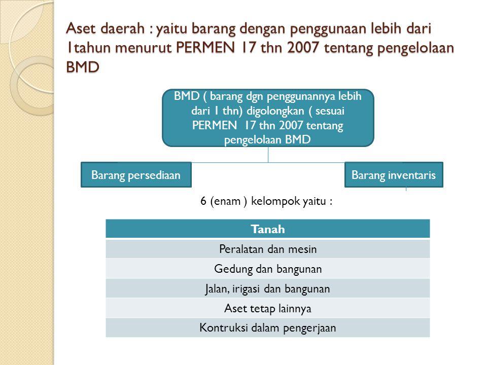Aset daerah : yaitu barang dengan penggunaan lebih dari 1tahun menurut PERMEN 17 thn 2007 tentang pengelolaan BMD 6 (enam ) kelompok yaitu : BMD ( bar