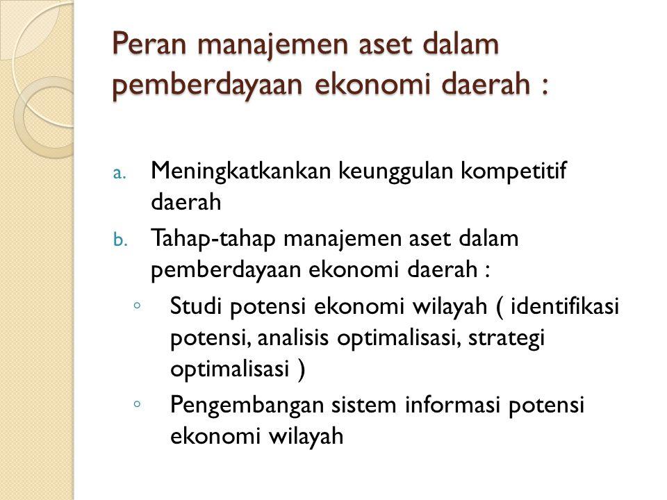 Peran manajemen aset dalam pemberdayaan ekonomi daerah : a. Meningkatkankan keunggulan kompetitif daerah b. Tahap-tahap manajemen aset dalam pemberday
