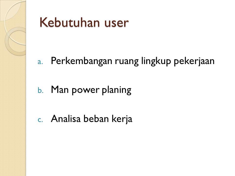 Kebutuhan user a. Perkembangan ruang lingkup pekerjaan b. Man power planing c. Analisa beban kerja