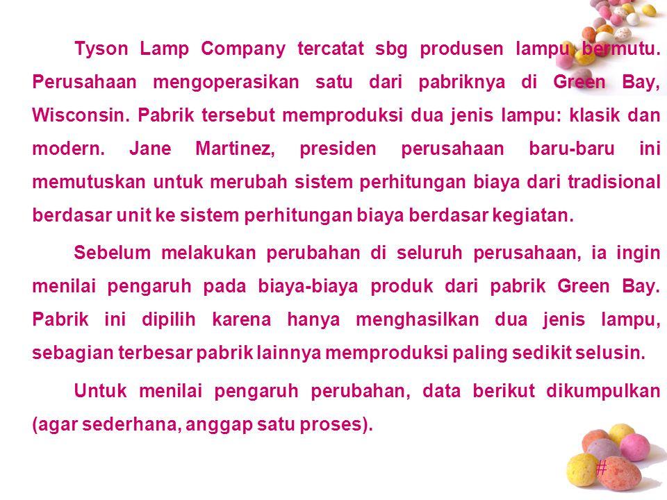 # Tyson Lamp Company tercatat sbg produsen lampu bermutu. Perusahaan mengoperasikan satu dari pabriknya di Green Bay, Wisconsin. Pabrik tersebut mempr