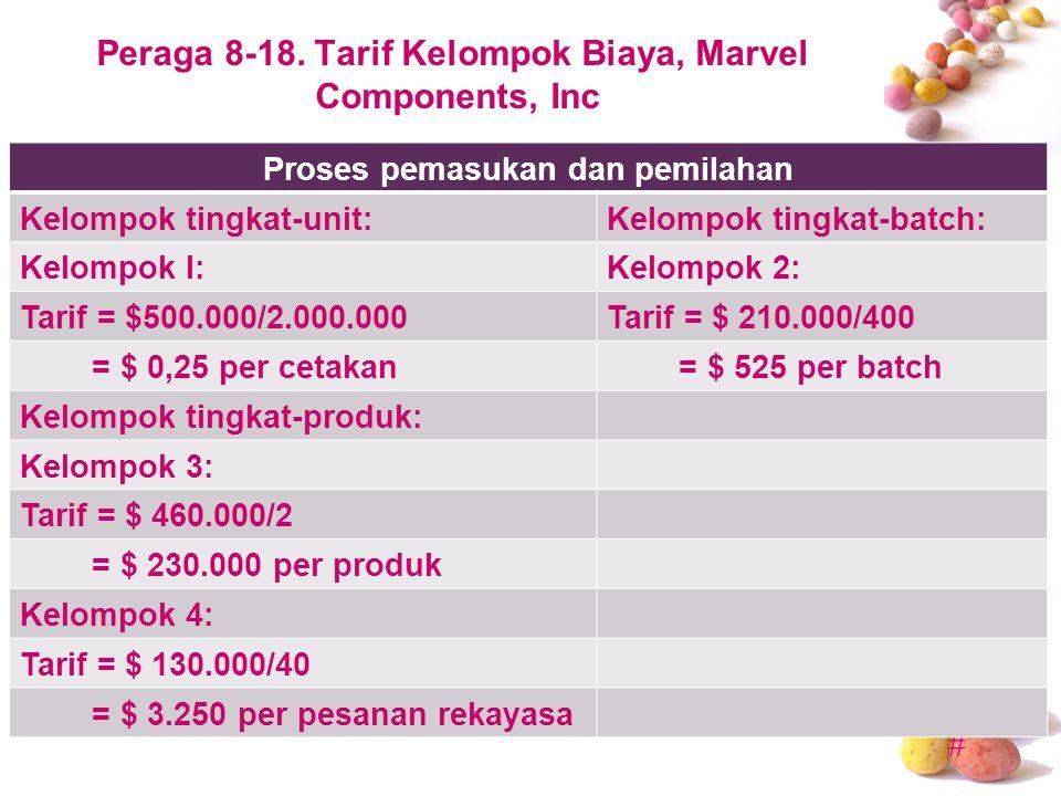 # Peraga 8-18. Tarif Kelompok Biaya, Marvel Components, Inc Proses pemasukan dan pemilahan Kelompok tingkat-unit:Kelompok tingkat-batch: Kelompok I:Ke