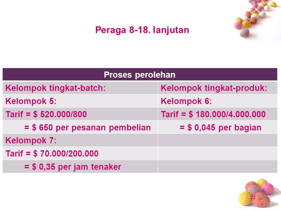 # Peraga 8-18. lanjutan Proses perolehan Kelompok tingkat-batch:Kelompok tingkat-produk: Kelompok 5:Kelompok 6: Tarif = $ 520.000/800Tarif = $ 180.000
