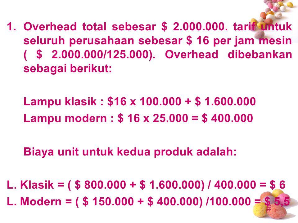 # DIMINTA: 1.Hitung biaya overhead untuk wafer A dan B.