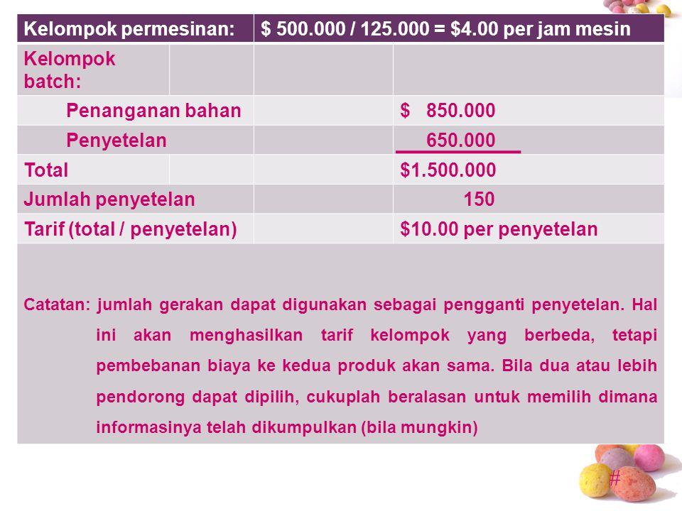 # Kelompok permesinan:$ 500.000 / 125.000 = $4.00 per jam mesin Kelompok batch: Penanganan bahan$ 850.000 Penyetelan 650.000 Total$1.500.000 Jumlah pe