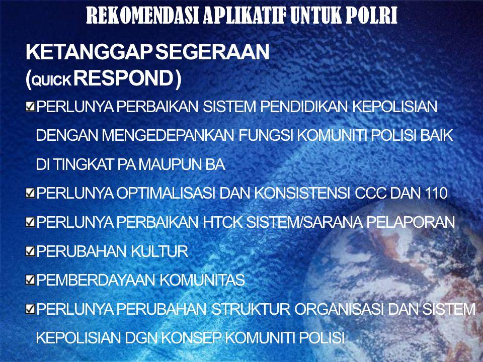 KETANGGAP SEGERAAN ( QUICK RESPOND ) PERLUNYA PERBAIKAN SISTEM PENDIDIKAN KEPOLISIAN DENGAN MENGEDEPANKAN FUNGSI KOMUNITI POLISI BAIK DI TINGKAT PA MAUPUN BA PERLUNYA OPTIMALISASI DAN KONSISTENSI CCC DAN 110 PERLUNYA PERBAIKAN HTCK SISTEM/SARANA PELAPORAN PERUBAHAN KULTUR PEMBERDAYAAN KOMUNITAS PERLUNYA PERUBAHAN STRUKTUR ORGANISASI DAN SISTEM KEPOLISIAN DGN KONSEP KOMUNITI POLISI REKOMENDASI APLIKATIF UNTUK POLRI