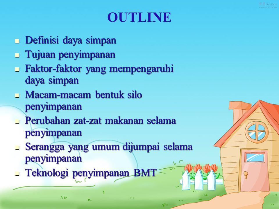 Outline Definisi daya simpan Definisi daya simpan Tujuan penyimpanan Tujuan penyimpanan Faktor-faktor yang mempengaruhi daya simpan Faktor-faktor yang