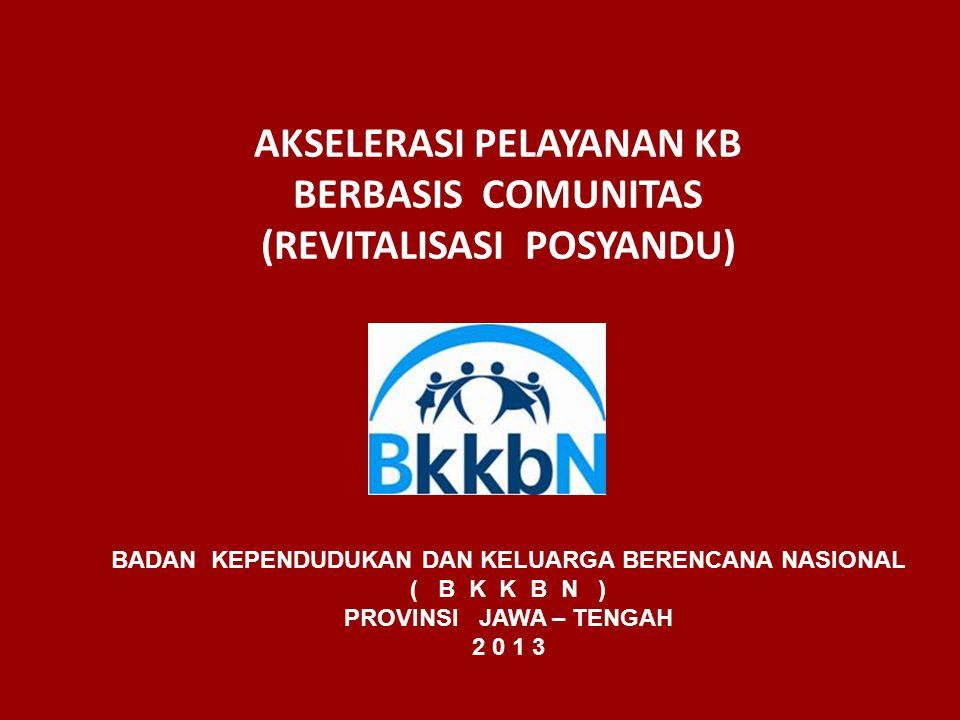 AKSELERASI PELAYANAN KB BERBASIS COMUNITAS (REVITALISASI POSYANDU) BADAN KEPENDUDUKAN DAN KELUARGA BERENCANA NASIONAL ( B K K B N ) PROVINSI JAWA – TE