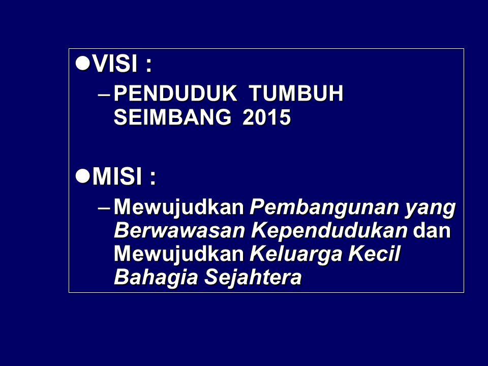 % SEBARAN UNMETNEED KARESIDENAN KEDU BULAN DESEMBER 2012