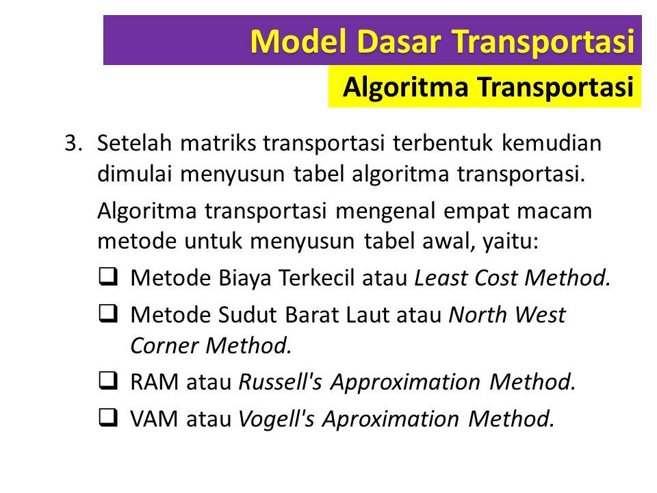 3.Setelah matriks transportasi terbentuk kemudian dimulai menyusun tabel algoritma transportasi. Algoritma transportasi mengenal empat macam metode un