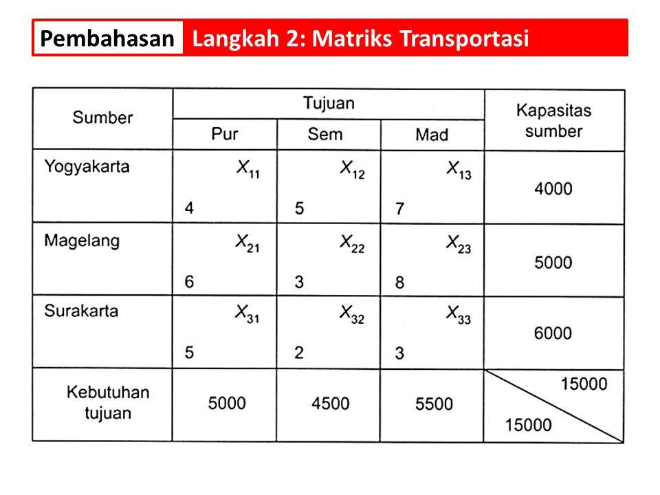 PembahasanLangkah 2: Matriks Transportasi